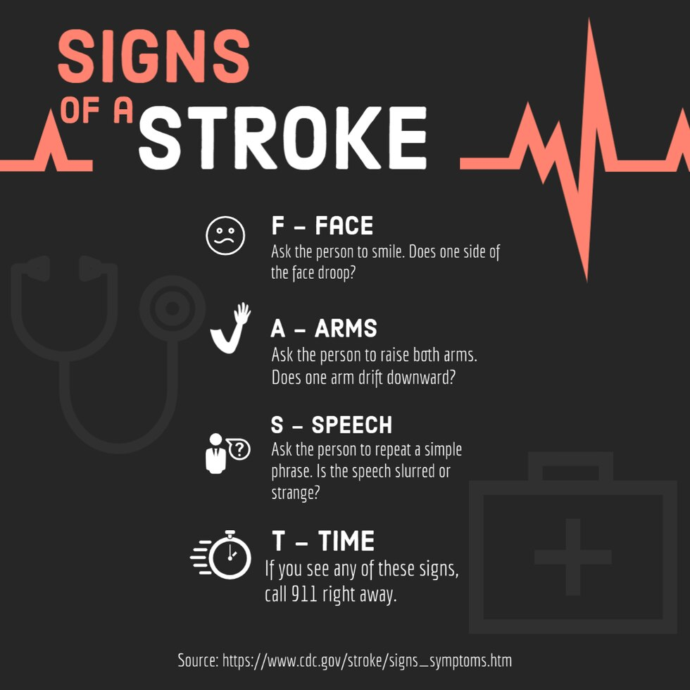 """The CDC says to remember """"FAST"""" if you suspect someone is having a stroke"""