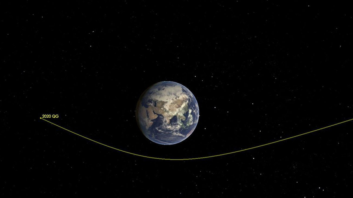 This illustration shows asteroid 2020 QG's trajectory bending during its close approach to...